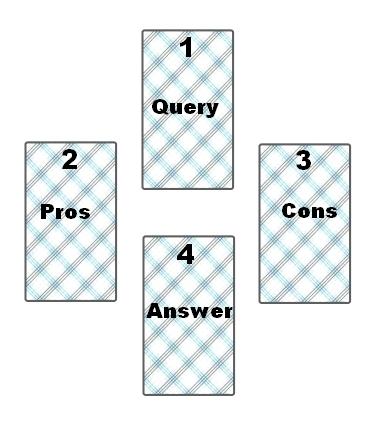 Simple Cross Tarot Layout