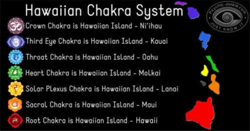 How To Get To The Hawaiian Chakra System's Magic Energy