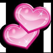 Love Horoscopes Chart