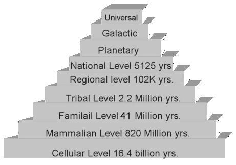 Mayan Pyramid Steps