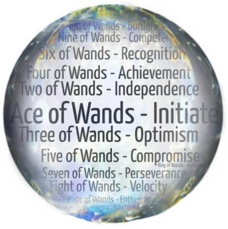 Tarot Meaning Keywords for Minor Arcana Wands