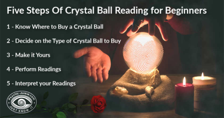 5 Step Fortune Teller Crystal Ball Reading Tutorial