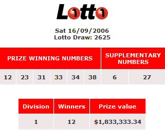 Psychic Wins Lottery! Who Else Wants To Be Successful?