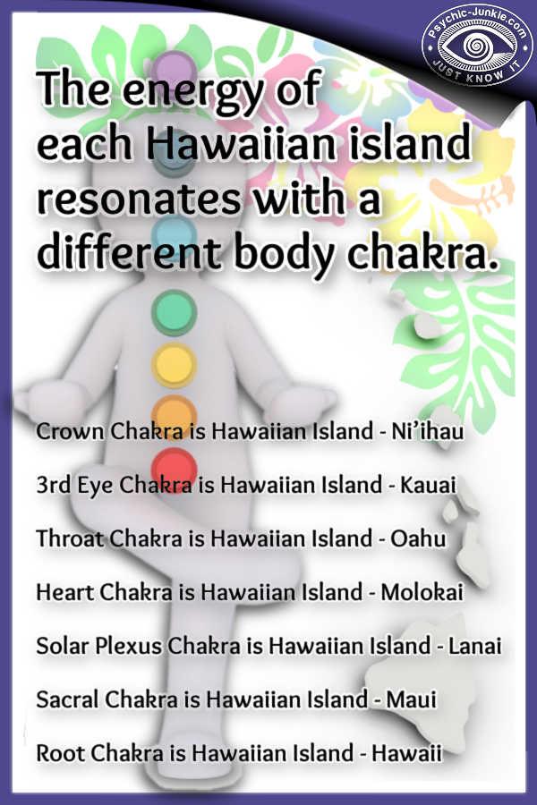 The Hawaiian Chakra System