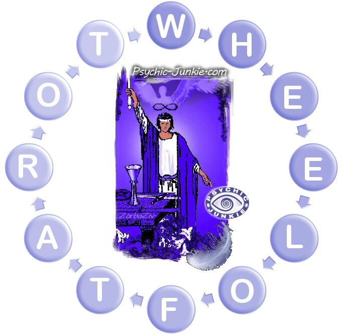 Wheel of Fortune Tarot Web Pages
